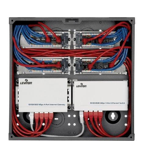 Home Network | HomeSmartZ Experts